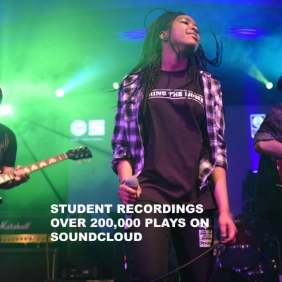 Student Recordings - Over 200,000 Soundcloud Plays  - Behind